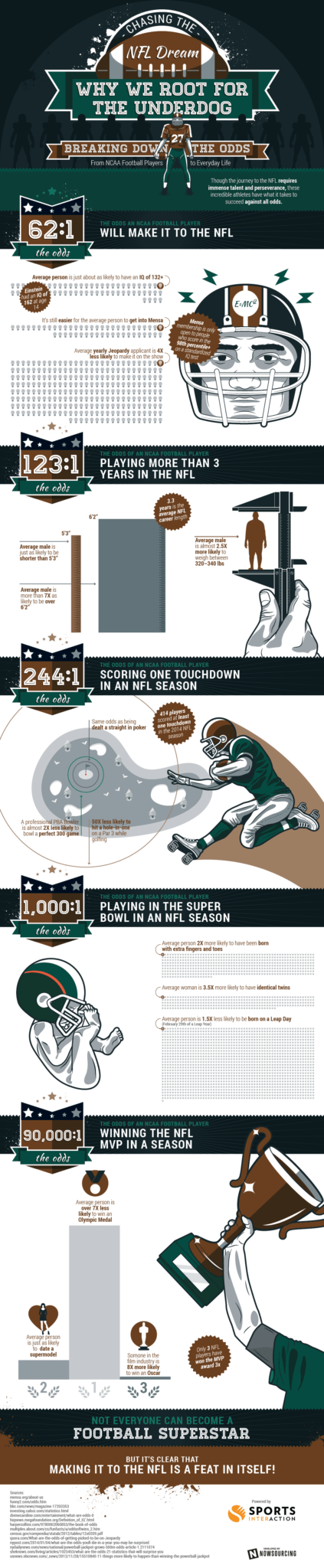 nfl-odds-comparison-infographic