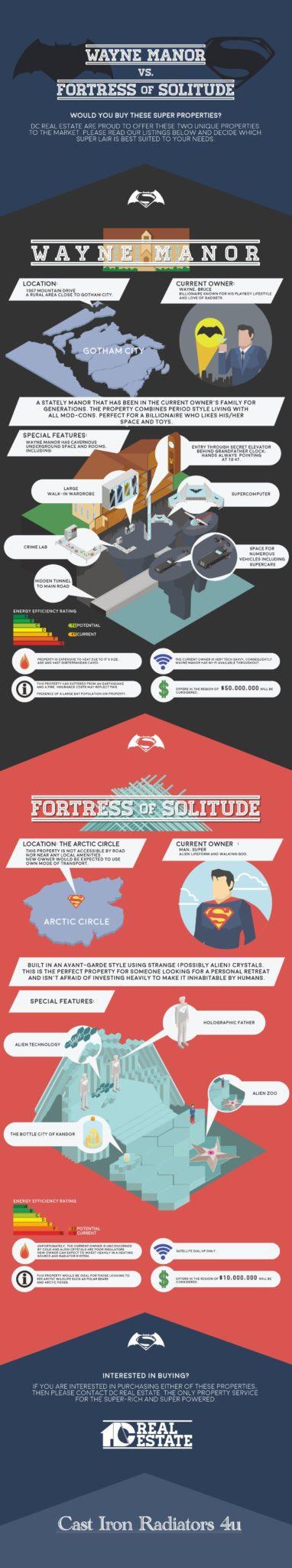 Wayne Manor vs Fortress of Solitude by Cast Iron Radiators 4u