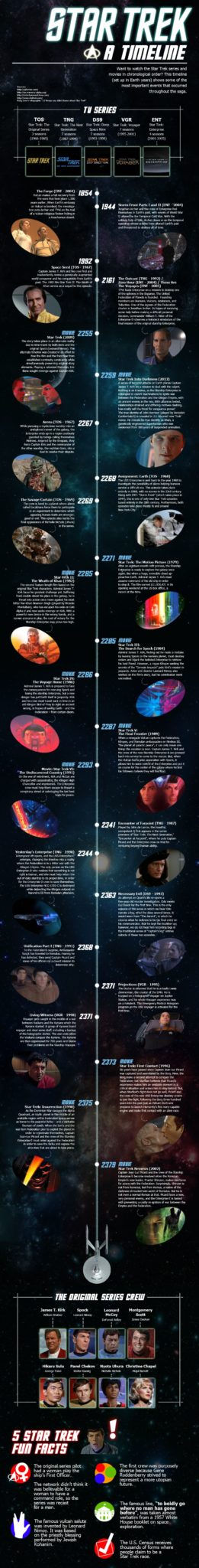 Interesting Facts You Didn't Know About Star Trek 1