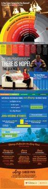 freedating-highest-divorce-rates