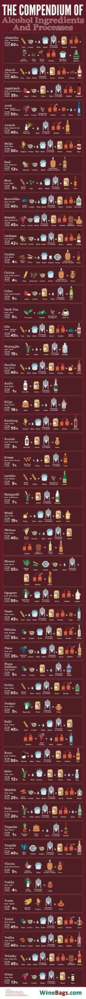 AlcoholingredientsGraphic