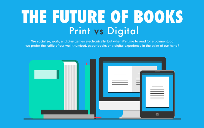 Photo of Are Ebooks Or Print Books More Popular? [Infographic]