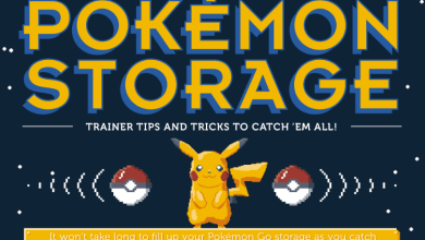 Photo of Do You Really Have To Catch Them All? [Infographic]