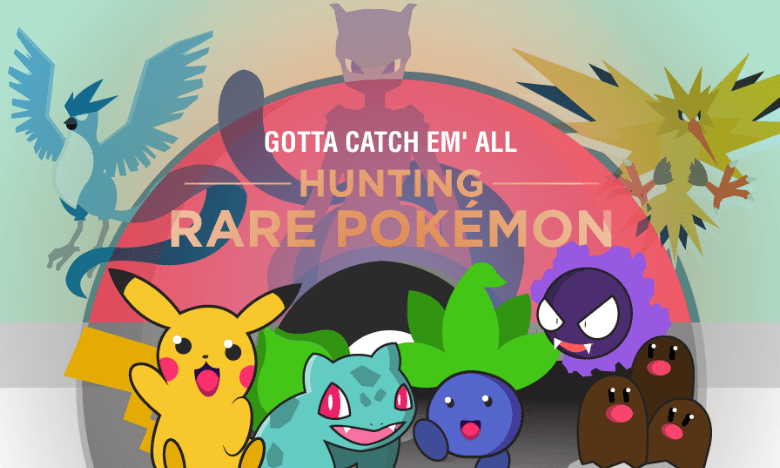 Photo of On The Hunt: Where Are The Rare Pokemon Hiding?
