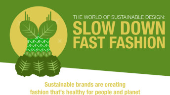 The Fashion Industry's Sustainability Problem [Infographic] 1