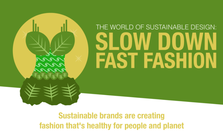 Photo of The Fashion Industry's Sustainability Problem [Infographic]