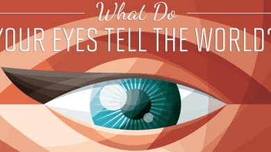 Photo of Eye Contact: Crucial To Your Daily Life [Infographic]
