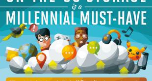 storage-millennials-snip