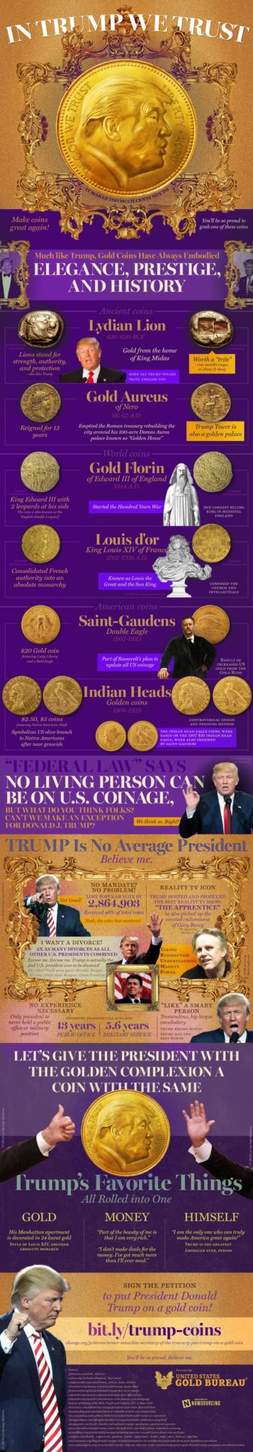 Should We Put Trump On A Gold Coin? [Infographic] 1