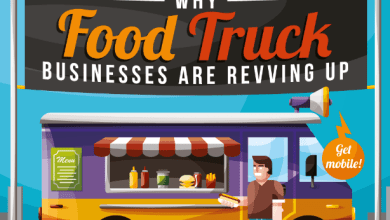 Photo of Why You Should Start A Food Truck Business [Infographic]