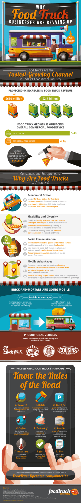 Why You Should Start A Food Truck Business [Infographic] 1