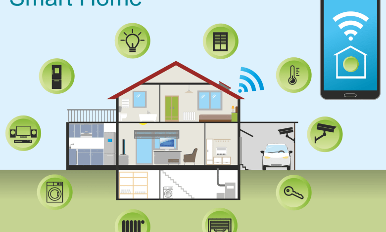 Photo of What's Driving The Sudden Interest In Home Automation?