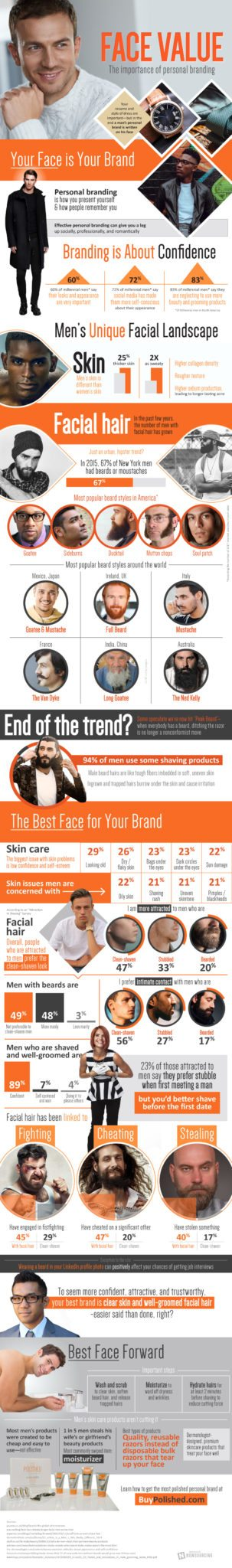 Putting Your Best Face Forward [Infographic] 1