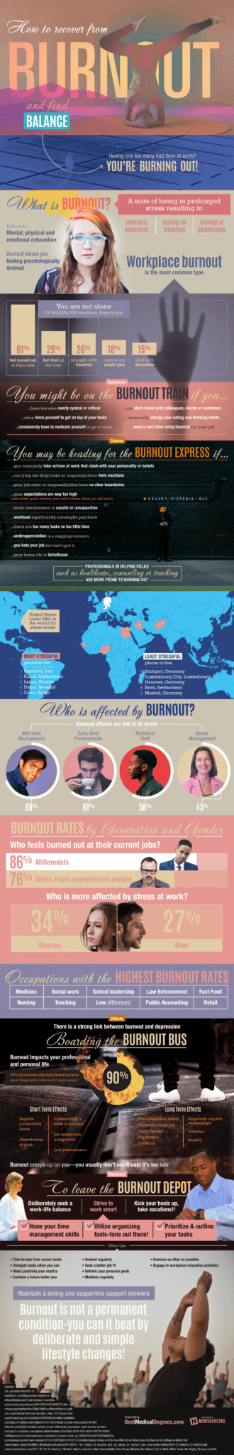 Recovering From Burnout [Infographic] 1