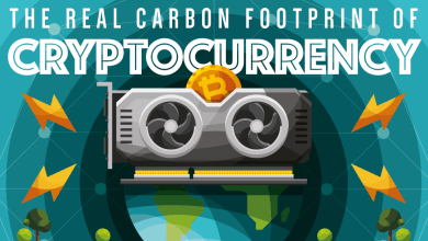 Photo of Crypto's Carbon Footprint Problem [Infographic]