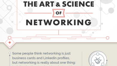 Photo of The Lost Art Of Networking [Infographic]