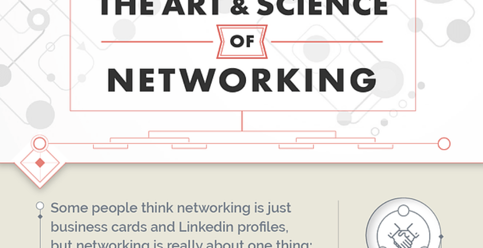 The Lost Art Of Networking [Infographic] 1