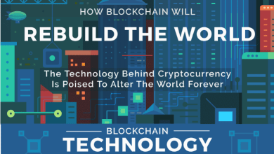 Photo of Can Blockchain Rebuild The Future? [Infographic]