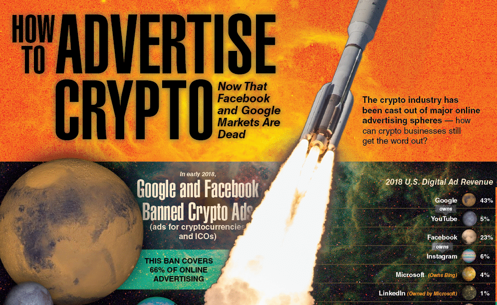 Can Cryptocurrency Advertising Get You Banned? [Infographic]