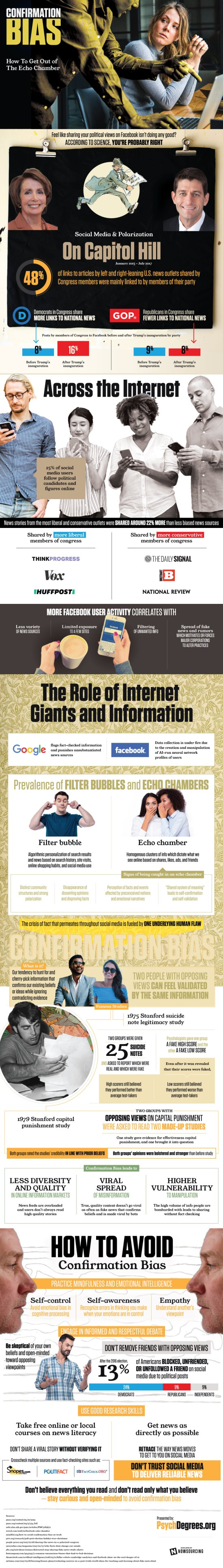 Getting Out Of The Social Media Echo Chamber 1