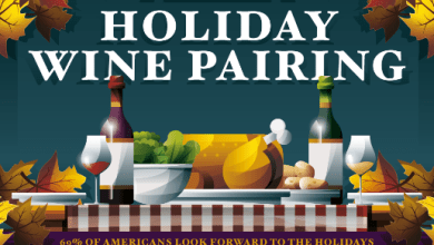 Photo of Holiday Wine Pairings