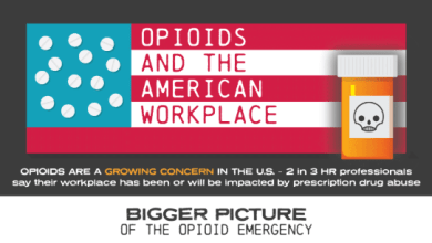 Photo of How Can Employers Help Stop The Opioid Crisis?