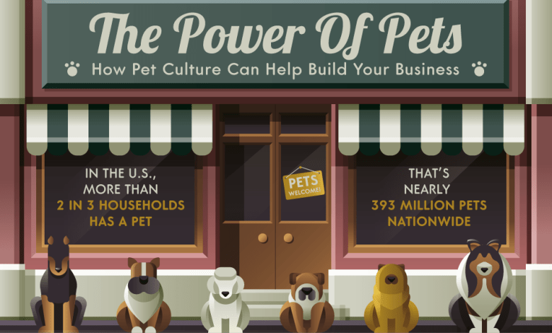 Photo of How Pets Can Power Up Your Business