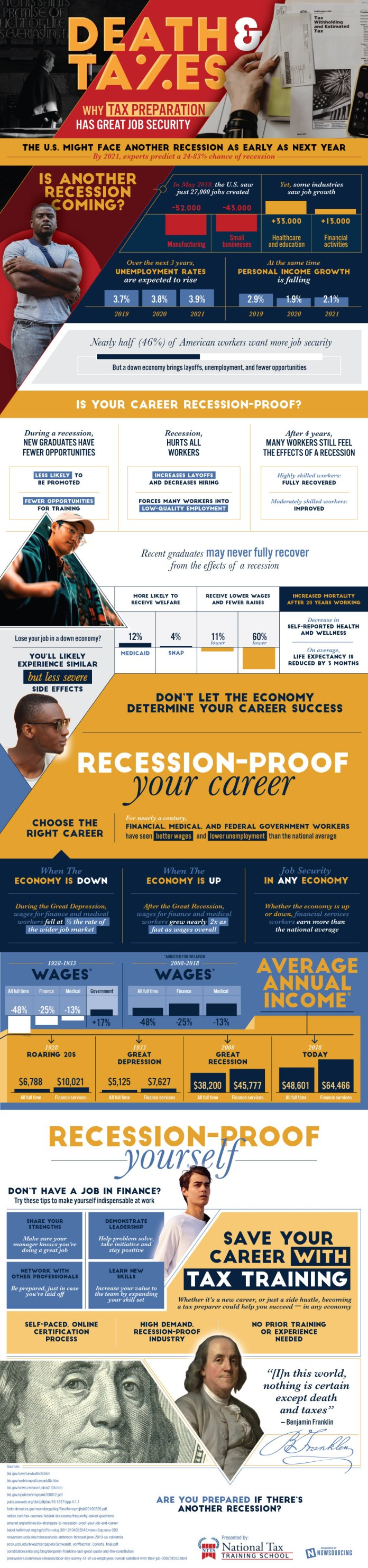 Tax Preparation Careers Weather Economic Downturns 1