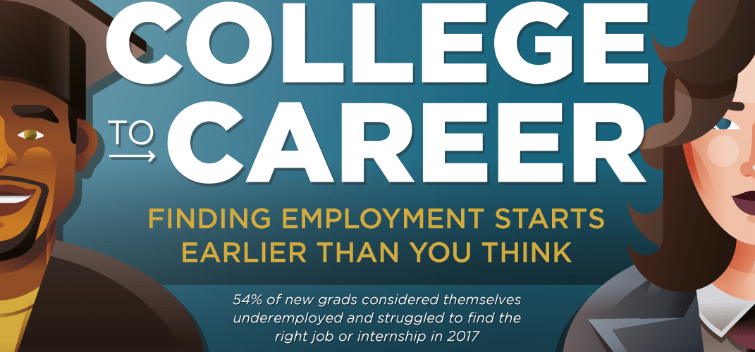 Turning Your Education Into A Career 1