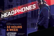 Photo of Headphones, Past and Present
