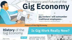 Is The Future Of Gig Work In Trouble? 1