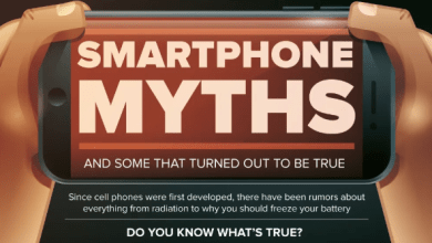 Photo of Smartphones: Facts and Myths Behind the Tech