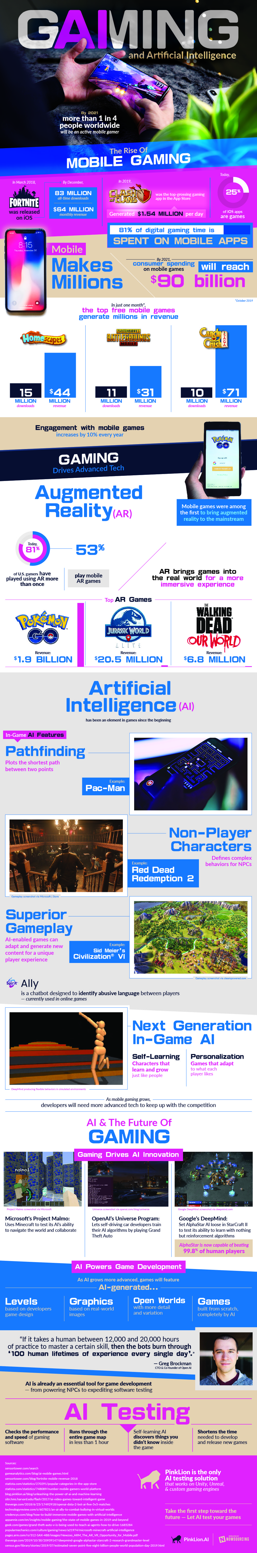 The Future of Gaming with AI 2