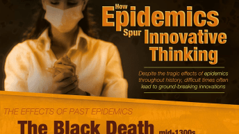 Innovations Spurred By Past Epidemics 3