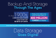 Photo of The Progression of Backup and Storage Over Time