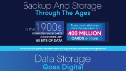 The Progression of Backup and Storage Over Time 10