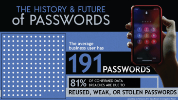 Is It Time To Cancel Passwords? 38