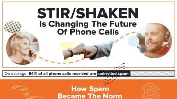 STIR/SHAKEN