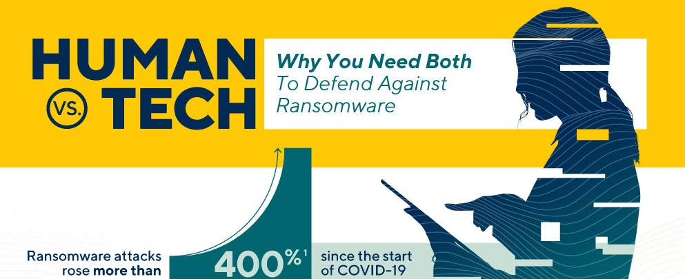 stop ransomware threats