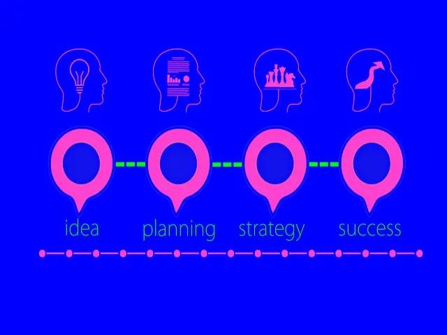 Business Analysis Training: 5 Key skills of business analysis