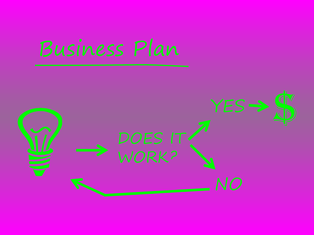 What Is A Business Strategy
