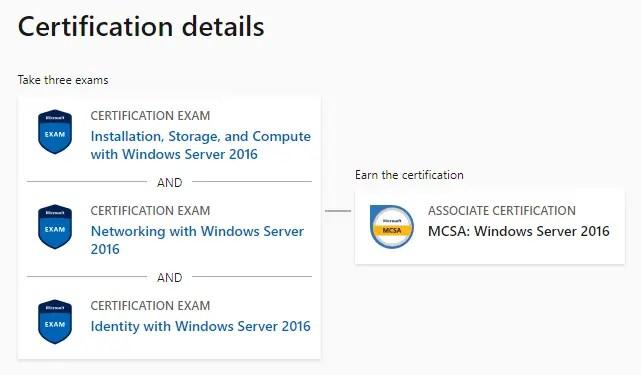 Top 5 Microsoft Certification Courses Microsoft Certified Solutions Associate (MCSA): Windows Server 2016