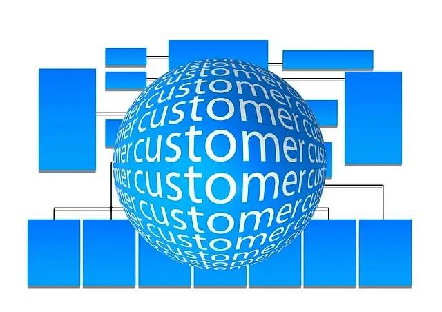 Understanding CRM as a Key in Nurturing a Business 3