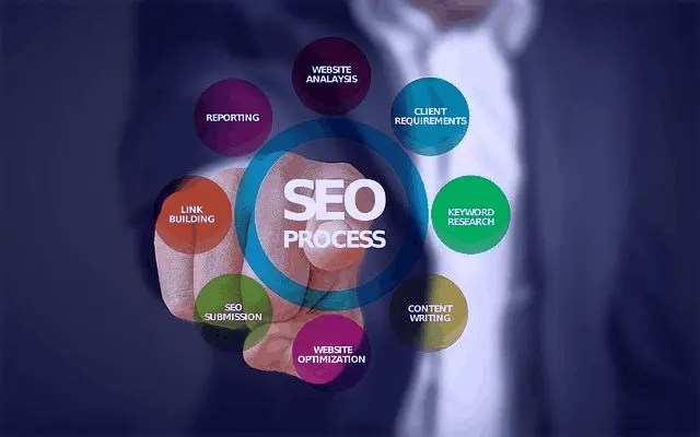 Best SEO Automation Software in 2021 1