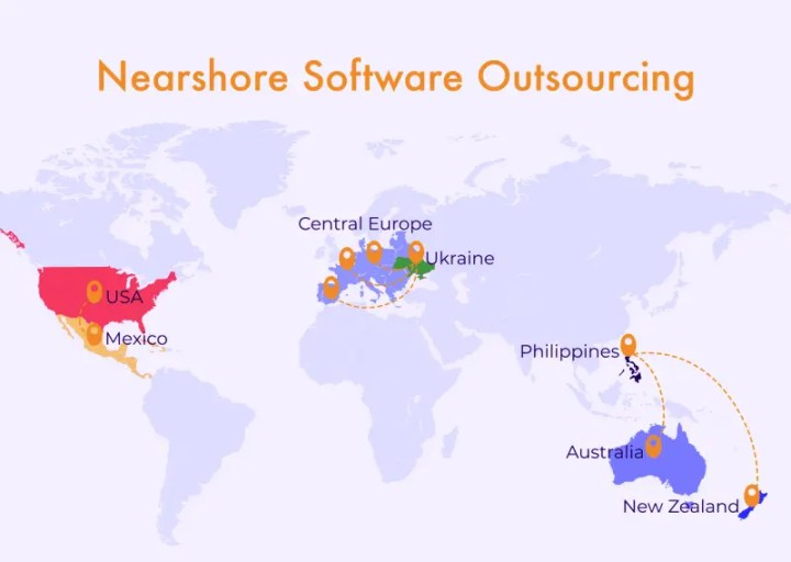Nearshore outsourcing model