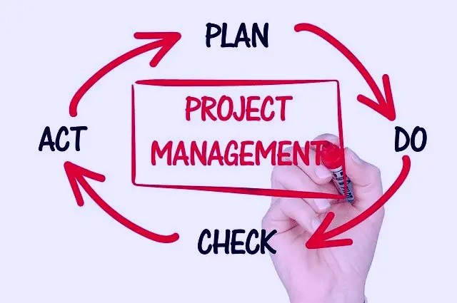 What Are Projects In Project Management - Life cycle, Characteristics, Examples & More 2