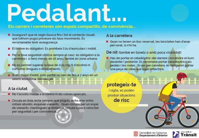 Díptic ciclistes Pedalant...