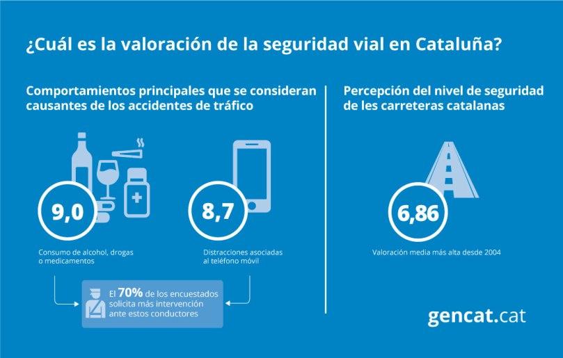 indicadors_Enquesta_seg_pub_es
