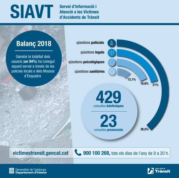 SIAVT_grafic_def