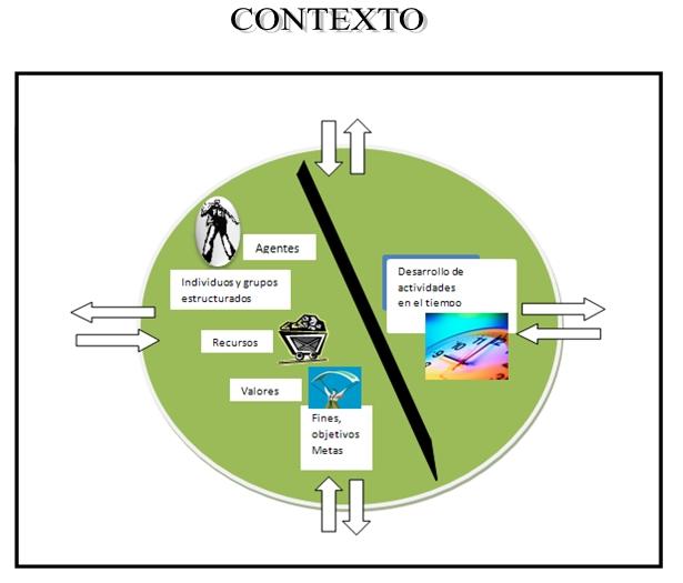 Definicion de organizacion multimedia e informacion - Definicion de multimedia ...